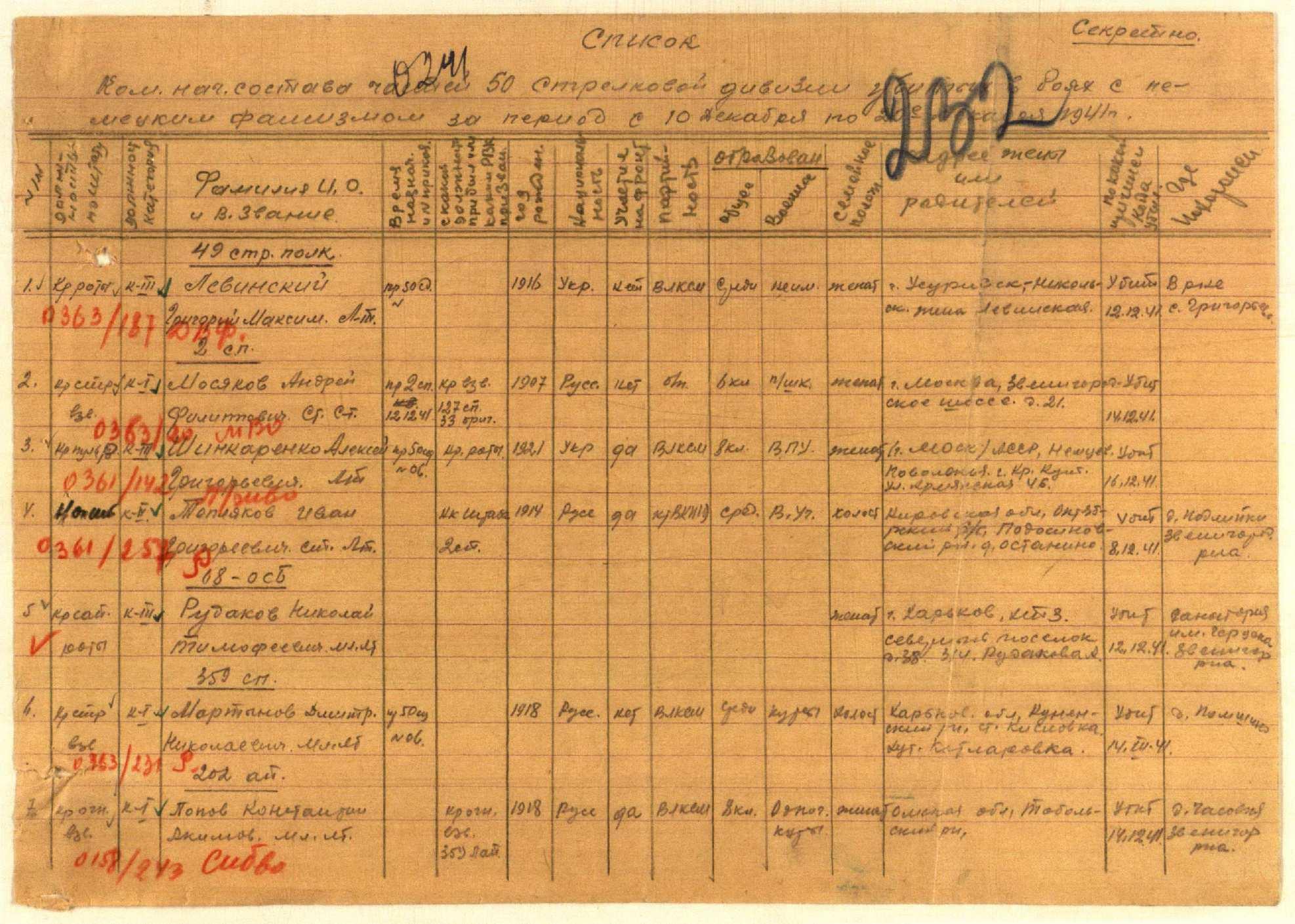 какая дивизия формировалась 1943 1944году в г петропавловск казахстан